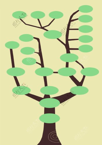 树状图图片