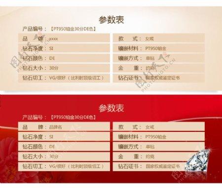 珠宝参数表素材下载中文模板详情