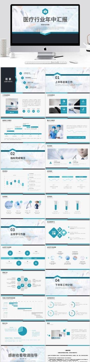 内容框架完整医疗行业年中工作汇报模板