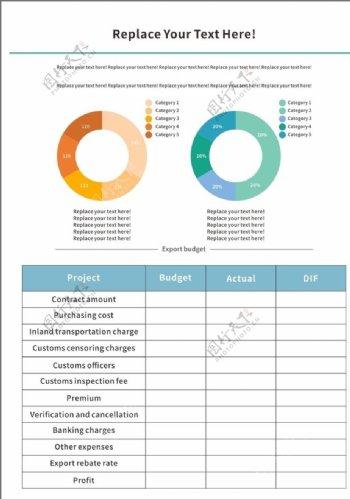 出口预算表图片