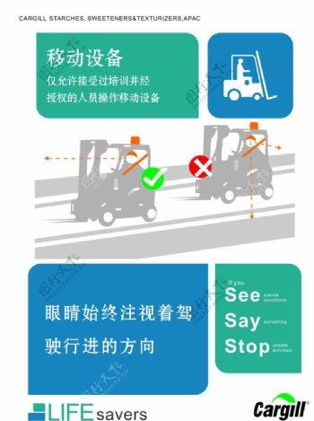 叉车使用正确方式图片