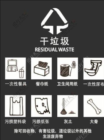 垃圾桶标贴干垃圾图片