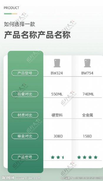 产品详情页数据对比模板图片