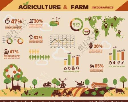 农场与信息图表图片