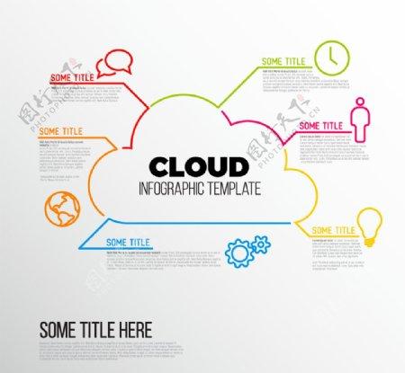 商务云信息图表图片