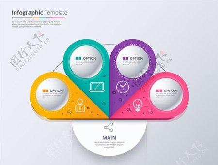 定位信息图表图片