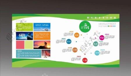 企业展板文化墙历程墙图片
