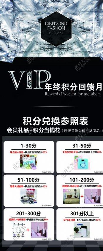 VIP积分兑换回馈月图片