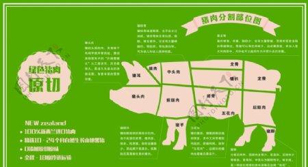 猪肉分割图图片