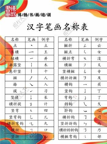 汉字笔画名称表图片