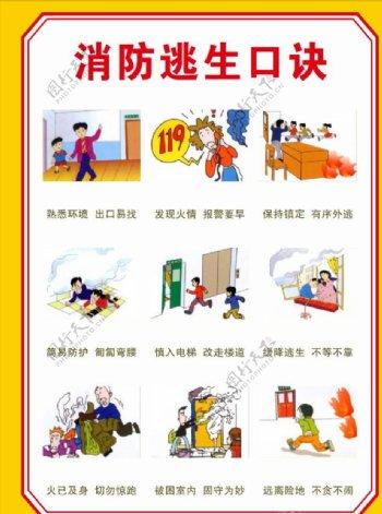 消防逃生口诀漫画消防口诀图片